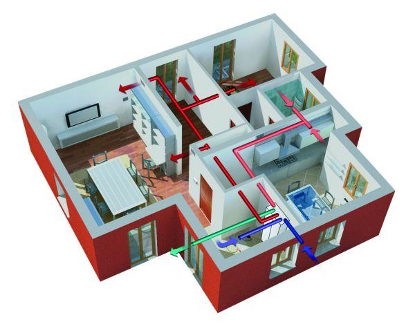la ventilazione meccanica controllata blog impresa