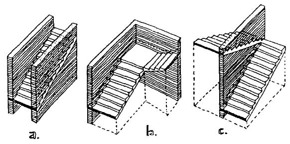 La progettazione delle scale in casa come avviene blog impresa baraldoblog impresa edile baraldo - Apertura solaio per scala interna ...