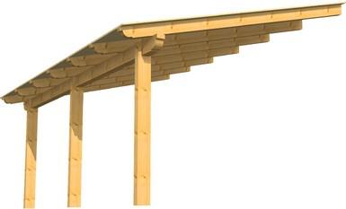 Quali permessi per costruire una tettoia blog impresa for Costruire una tettoia fai da te